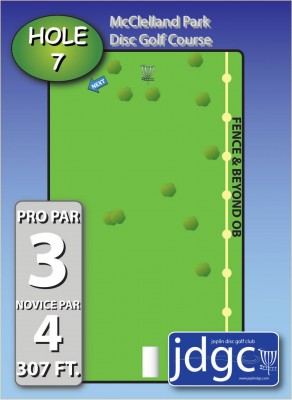 McClelland Park, Main course, Hole 7 Hole sign