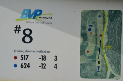 Blue Valley Park, Championship course, Hole 8 Hole sign