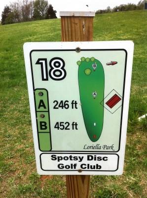 Loriella Park, Main course, Hole 18 Hole sign