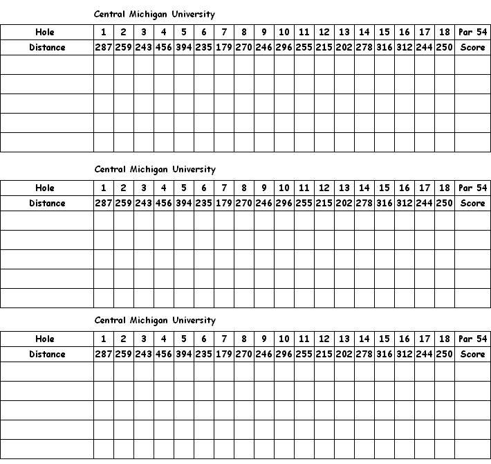 View Larger Version Printable Scorecard