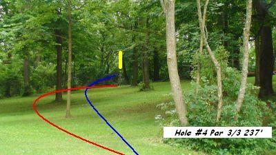 Lincoln Park (Oak Ledges), Main course, Hole 4 Long approach