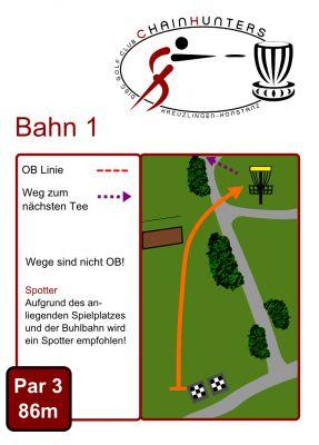 Kreuzlingen Seeburgpark, Main course, Hole 1