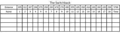 The Switchback, Switchback, Hole 1