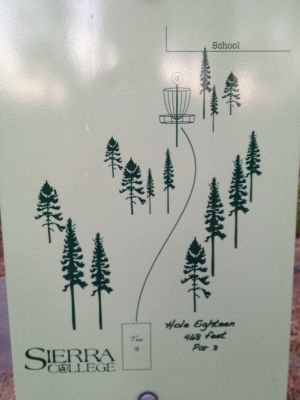 Sierra College, Main course, Hole 18 Hole sign