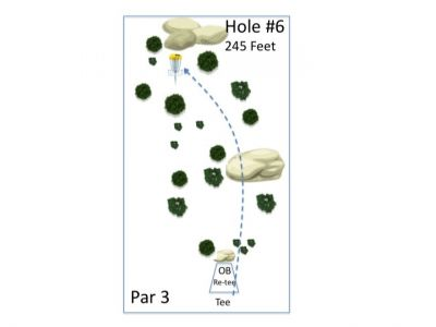 Devens DGC, The General, Hole 6 Hole sign