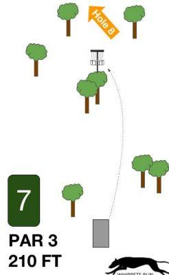 Ingham Park, Whippets Run, Hole 7