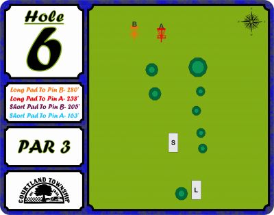 Courtland Township, Main course, Hole 6 Hole sign