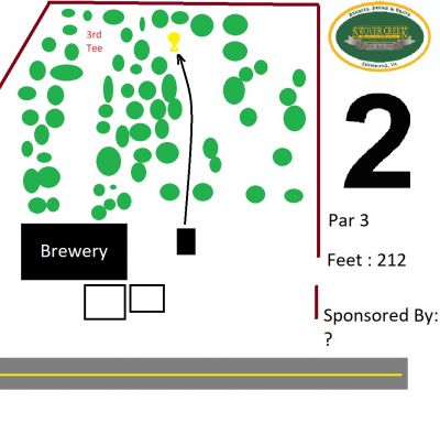 Swover Creek Brewery, Main course, Hole 2 Hole sign