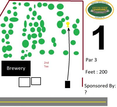 Swover Creek Brewery, Main course, Hole 1 Hole sign