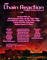 Chain Reaction graphic