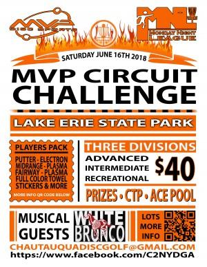 2018 MVP Circuit Challenge graphic