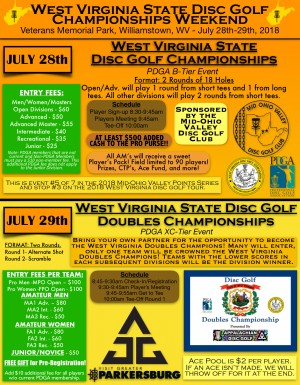 West Virginia State Championships graphic