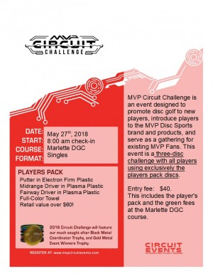 Marlette MVP Circuit Challenge graphic