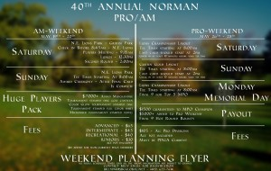 40th Annual Norman Pro/Am - Am graphic