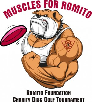 Muscles for Romito graphic