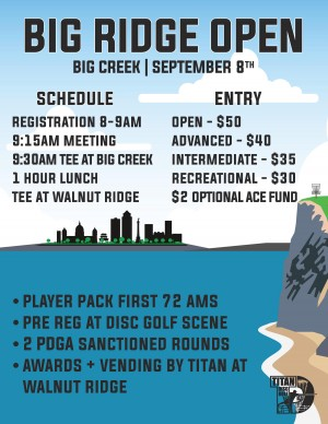 Big Ridge Open graphic