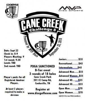 Cane Creek Challenge 8 graphic