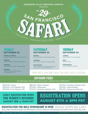 Anderson Valley Brewing Company presents the 29th San Francisco Safari graphic