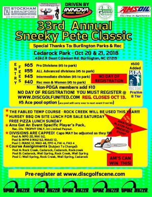 Spike Hyzer's: 33rd Sneeky Pete Classic graphic