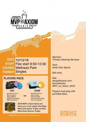 MVP vs Axiom graphic