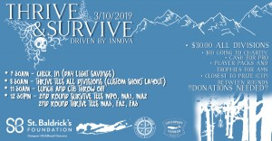 Thrive & Survive - Driven by INNOVA graphic