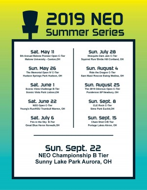 NEO Open Presented by Innova Champion Discs graphic
