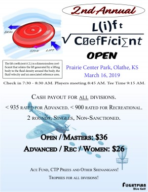 Lift Coefficient Open - 2nd Annual graphic
