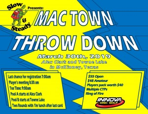 Mac Town Throw Down Presented by INNOVA graphic