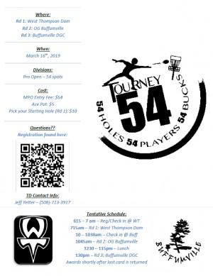 Tournament 54 graphic