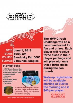 2019 Sandusky Circuit Challenge graphic
