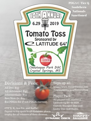 10th Annual Tomato Toss Sponsored by Latitude 64 graphic