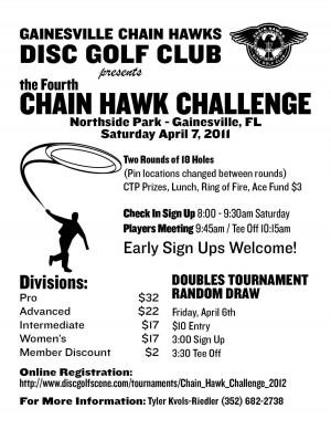Chain Hawk Challenge graphic