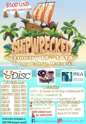 Shipwrecked in Malaysia graphic