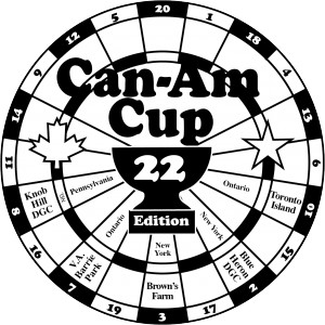 Can Am Cup 22 Team Matchplay Championship graphic