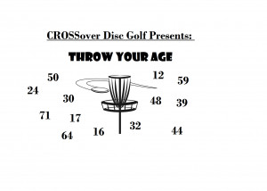 Crossover - Throw Your Age graphic