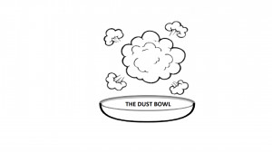 The Dust Bowl Pro Only graphic