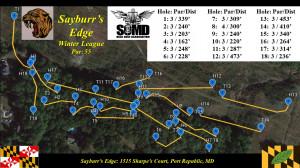Sayburr's Edge League JAN9 - FEB13 graphic