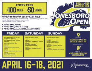 2021 Jonesboro Open Am Side Presented by Prodigy Disc graphic
