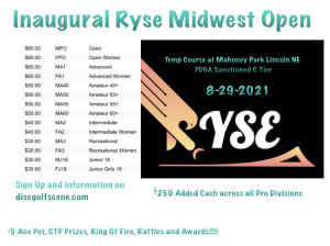 Inaugural Ryse Midwest Open graphic