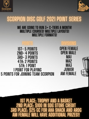 Scorpion Disc Golf 2021 Point Series April #1 graphic