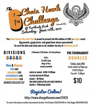 Chain Hawk Challenge #6 graphic
