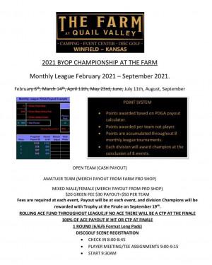 2021 BYOP Championship at The Farm #6 graphic
