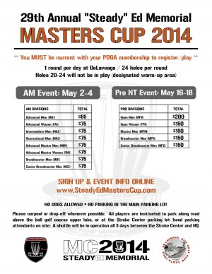 "29th Annual ""Steady"" Ed Memorial Masters Cup Amateur - Presented by DGA graphic"