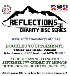 Reflections Series Tournament 1: WELLINGTON graphic