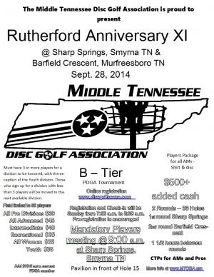 Rutherford Anniversary XI graphic