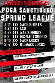 Lubbock Windrider Spring League 2021 logo
