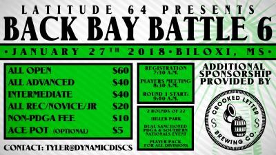 Back Bay Battle 6 presented by Latitude 64 logo