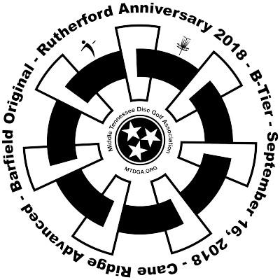 Rutherford Anniversary 2018 logo