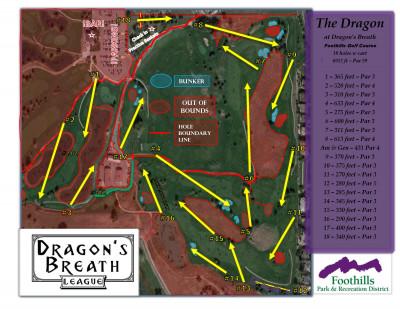 Dragon's Breath February 2020 logo